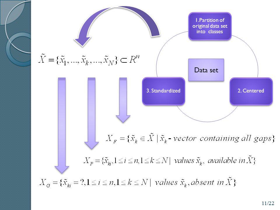 1.Partition of original data set into classes