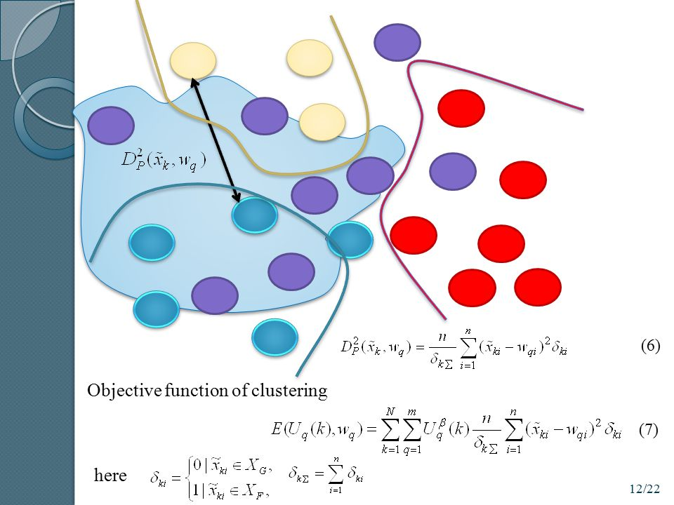 Objective function of clustering