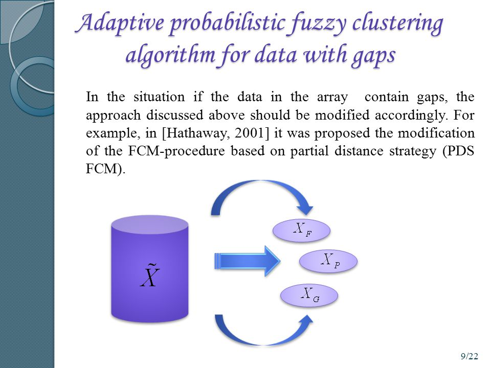 Adaptive probabilistic fuzzy clustering algorithm for data with gaps