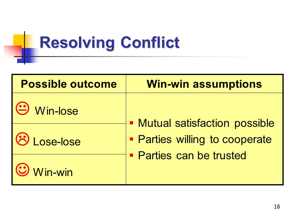  Win-lose  Lose-lose  Win-win Resolving Conflict Possible outcome