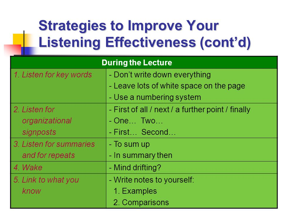 Strategies to Improve Your Listening Effectiveness (cont'd)