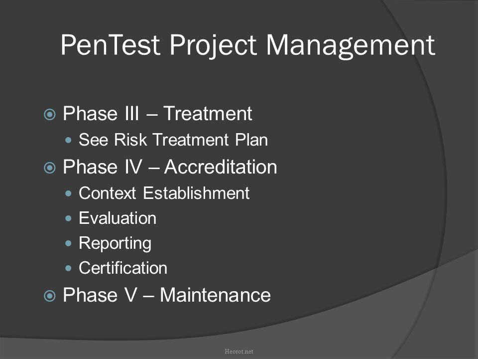 PenTest Project Management