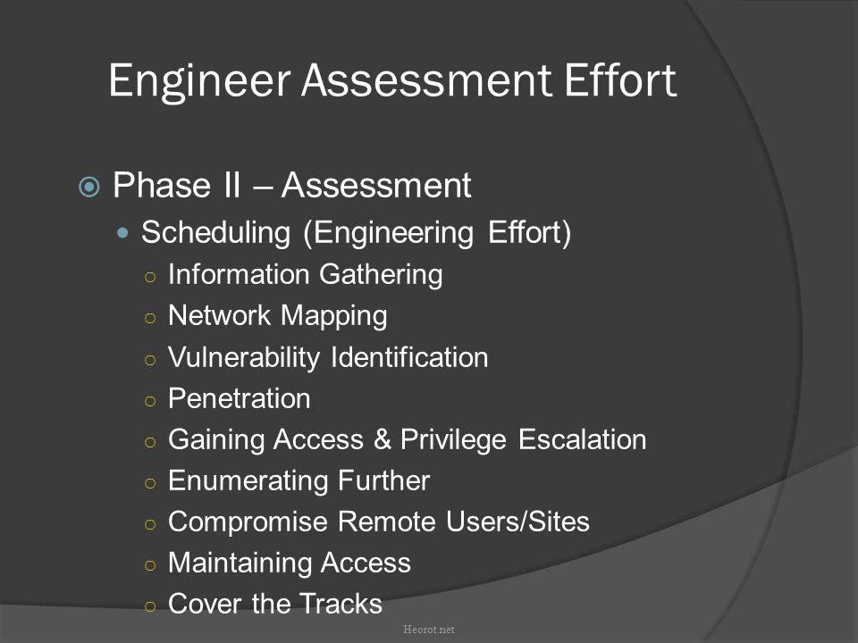 Engineer Assessment Effort
