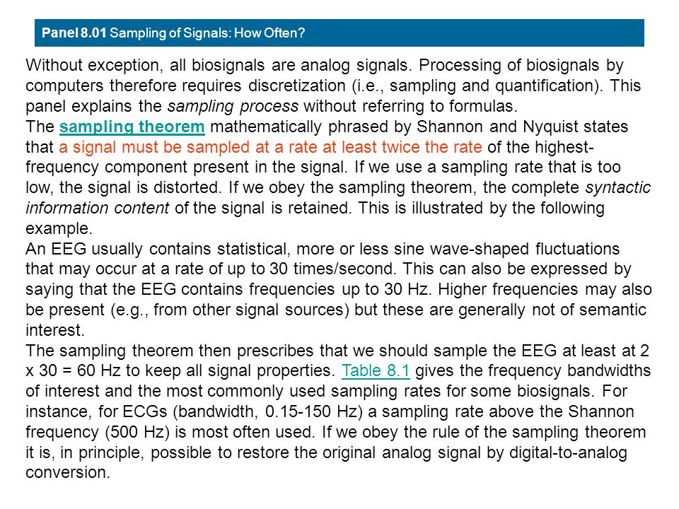 Panel 8.01 Sampling of Signals: How Often