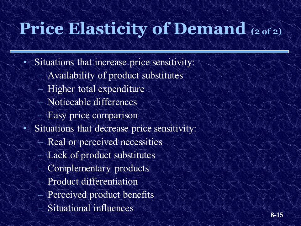 Price Elasticity of Demand (2 of 2)