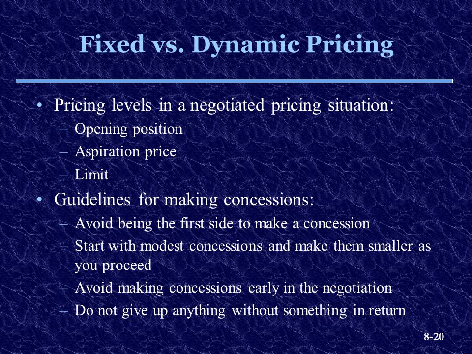 Fixed vs. Dynamic Pricing