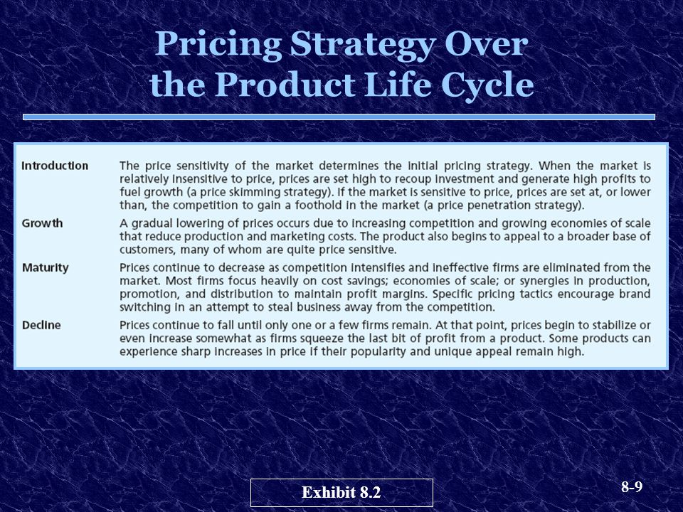 Pricing Strategy Over the Product Life Cycle
