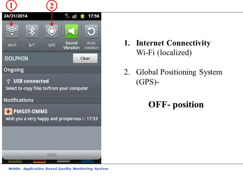 OFF- position 1 2 Internet Connectivity Wi-Fi (localized)