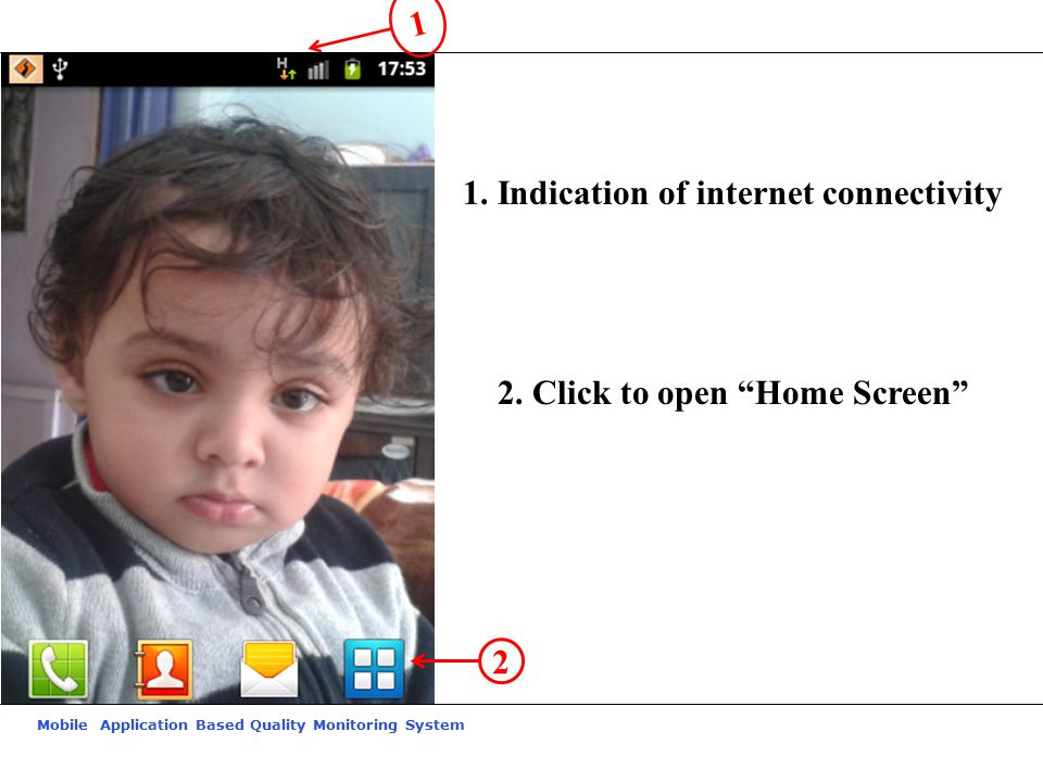 1 1. Indication of internet connectivity 2. Click to open Home Screen 2