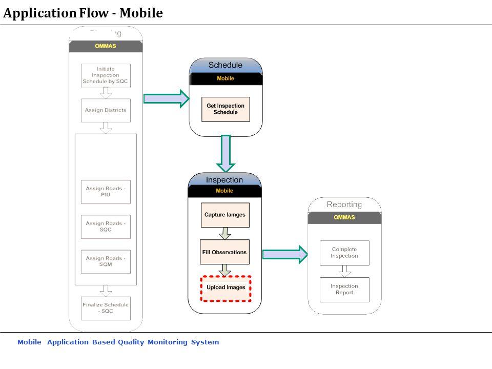 Application Flow - Mobile