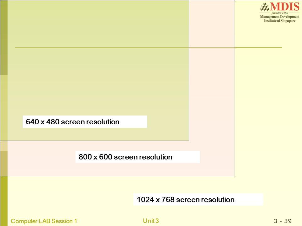 640 x 480 screen resolution 800 x 600 screen resolution 1024 x 768 screen resolution