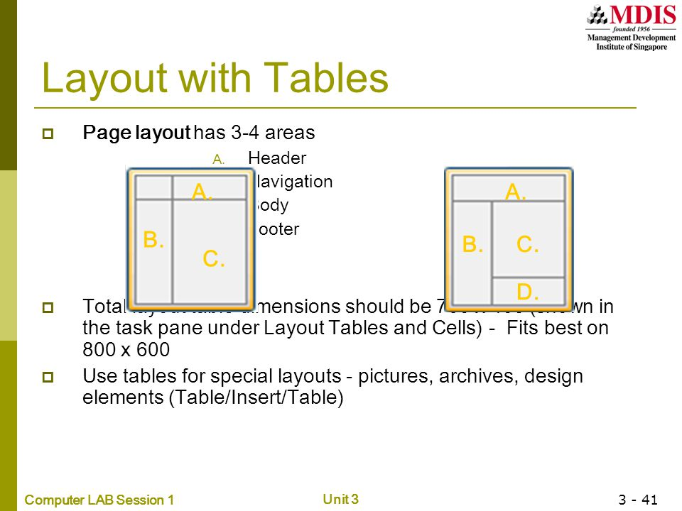 Layout with Tables A. B. C. D. Page layout has 3-4 areas