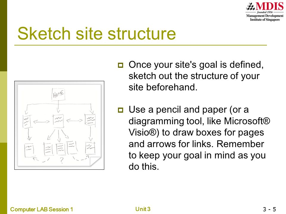 Sketch site structure Once your site s goal is defined, sketch out the structure of your site beforehand.