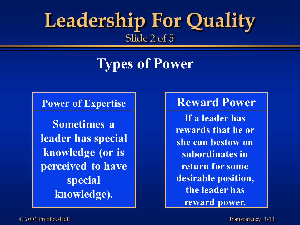 Leadership For Quality Slide 2 of 5