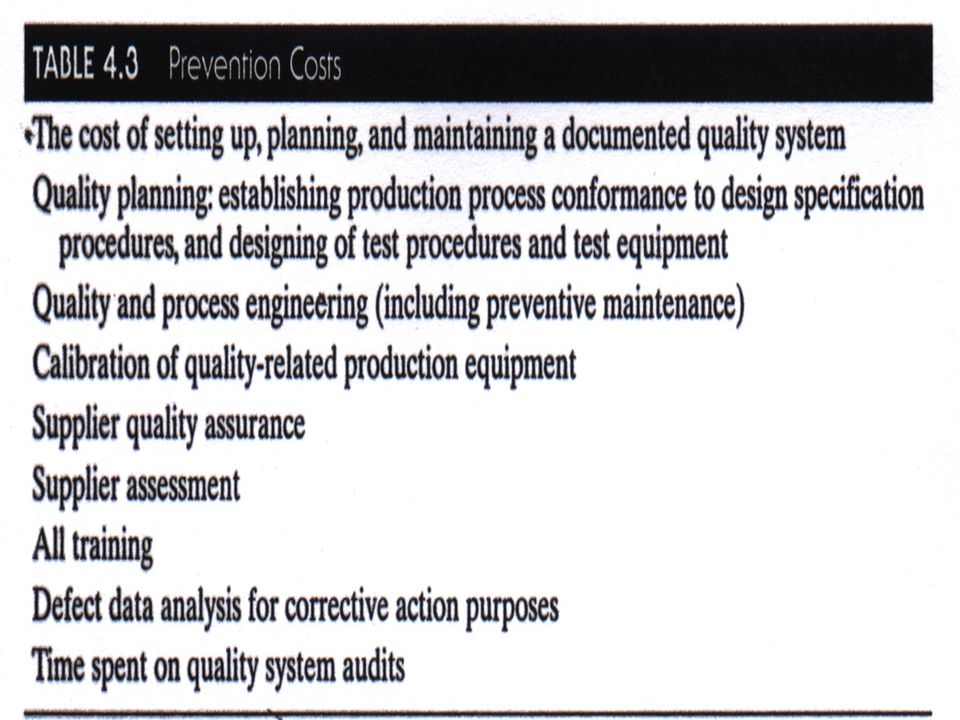 Examples of Prevention Cost