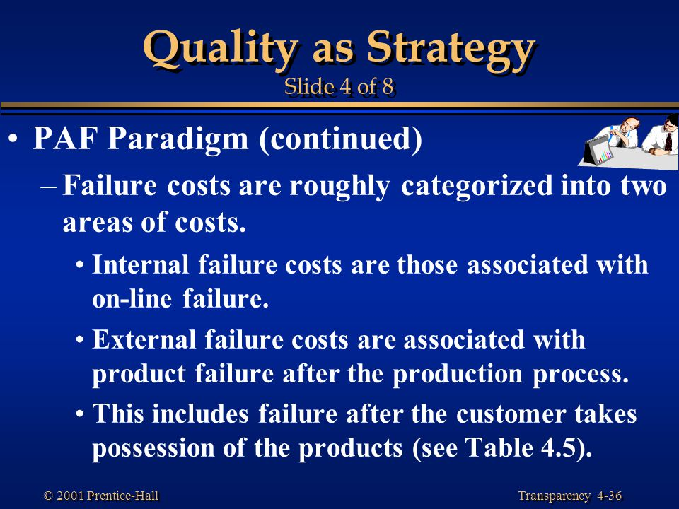 Quality as Strategy Slide 4 of 8