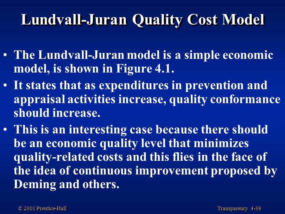 Lundvall-Juran Quality Cost Model