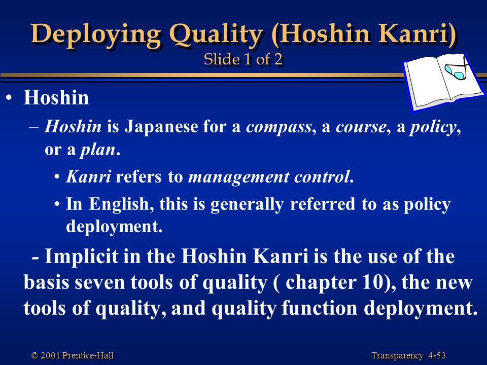 Deploying Quality (Hoshin Kanri) Slide 1 of 2