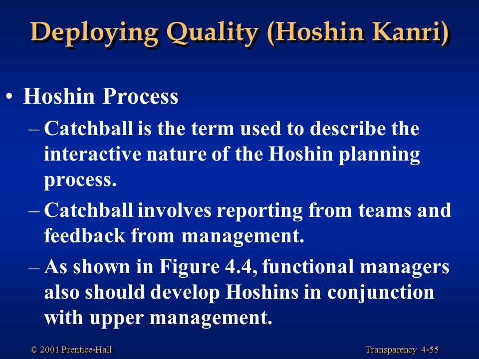 Deploying Quality (Hoshin Kanri)