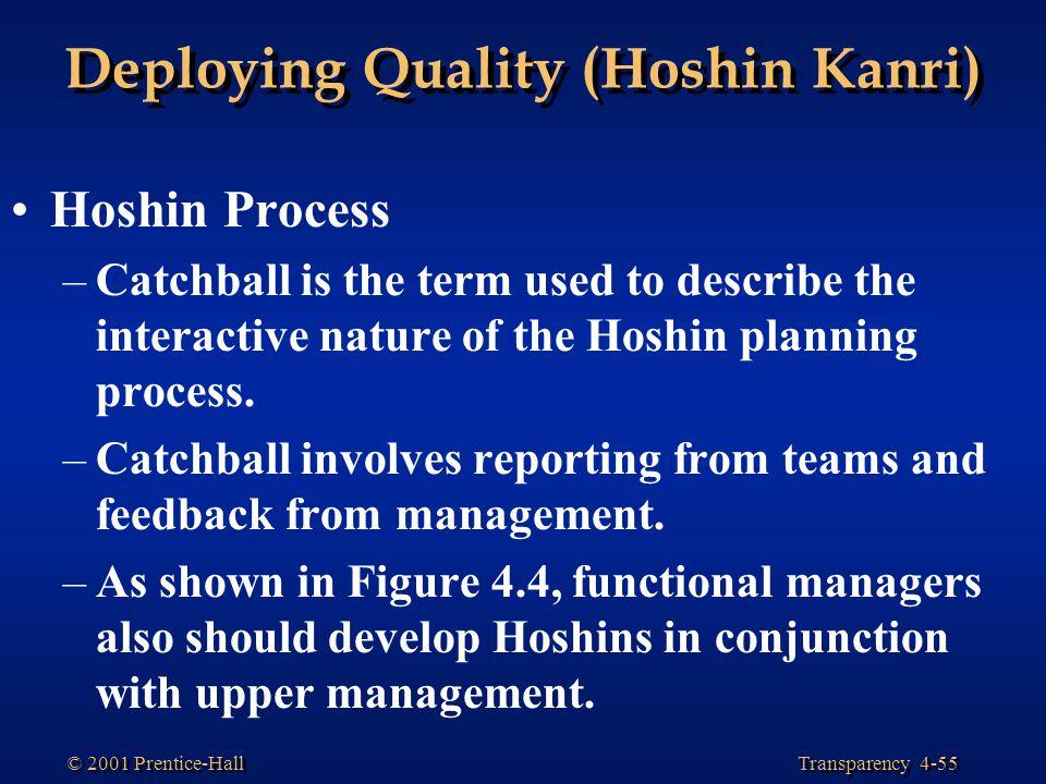 Deploying Quality (Hoshin Kanri)