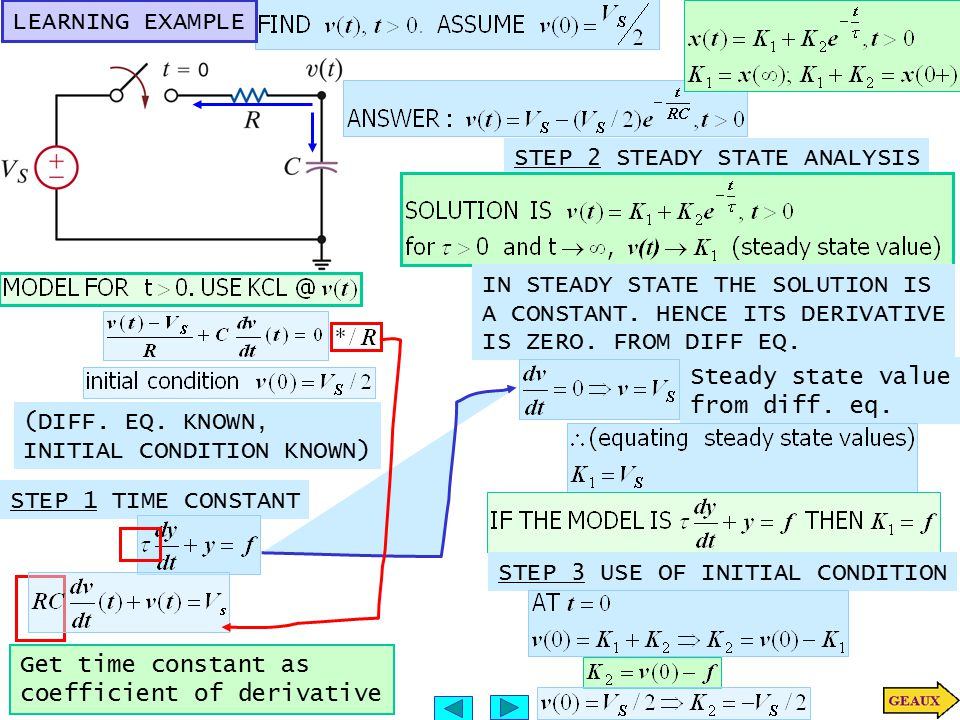 LEARNING EXAMPLE STEP 2 STEADY STATE ANALYSIS. IN STEADY STATE THE SOLUTION IS. A CONSTANT. HENCE ITS DERIVATIVE.
