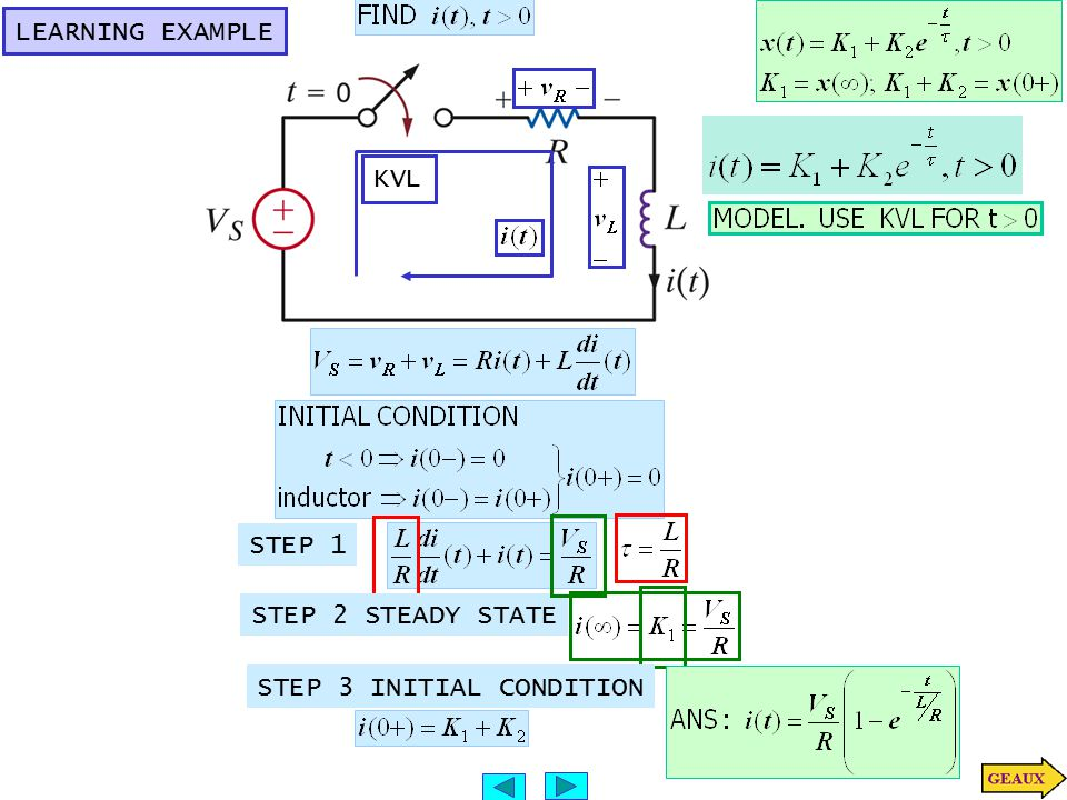 LEARNING EXAMPLE KVL STEP 1 STEP 2 STEADY STATE STEP 3 INITIAL CONDITION