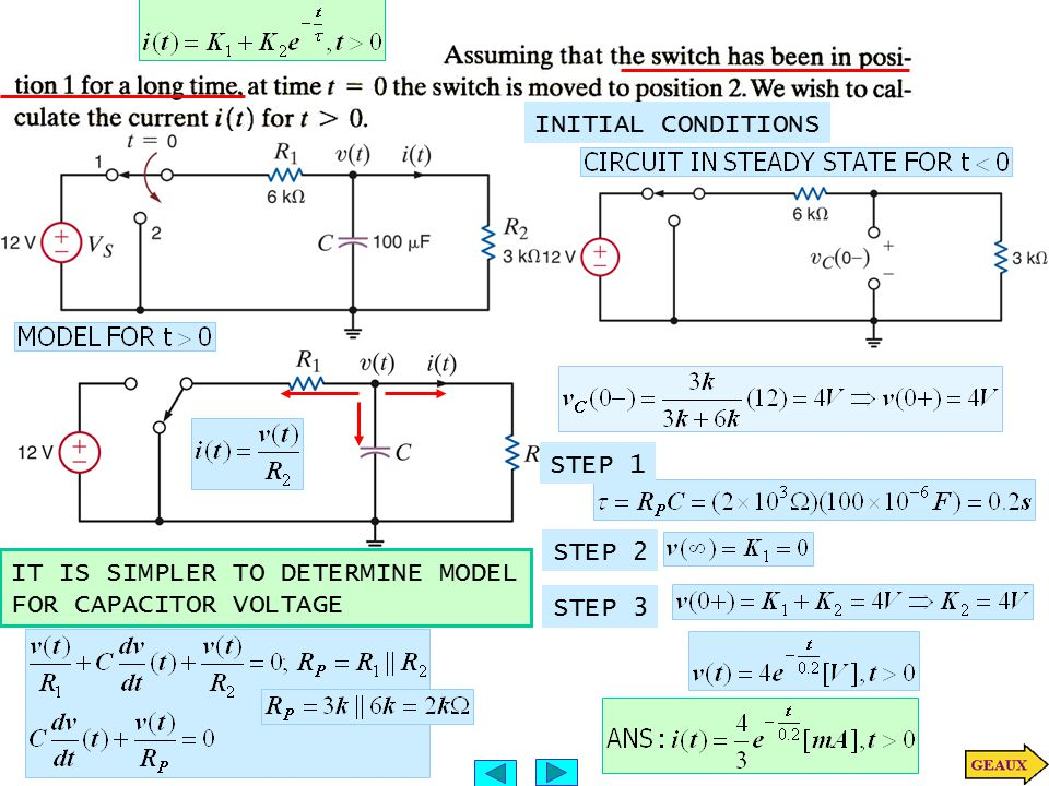 INITIAL CONDITIONS STEP 1 STEP 2 IT IS SIMPLER TO DETERMINE MODEL FOR CAPACITOR VOLTAGE STEP 3