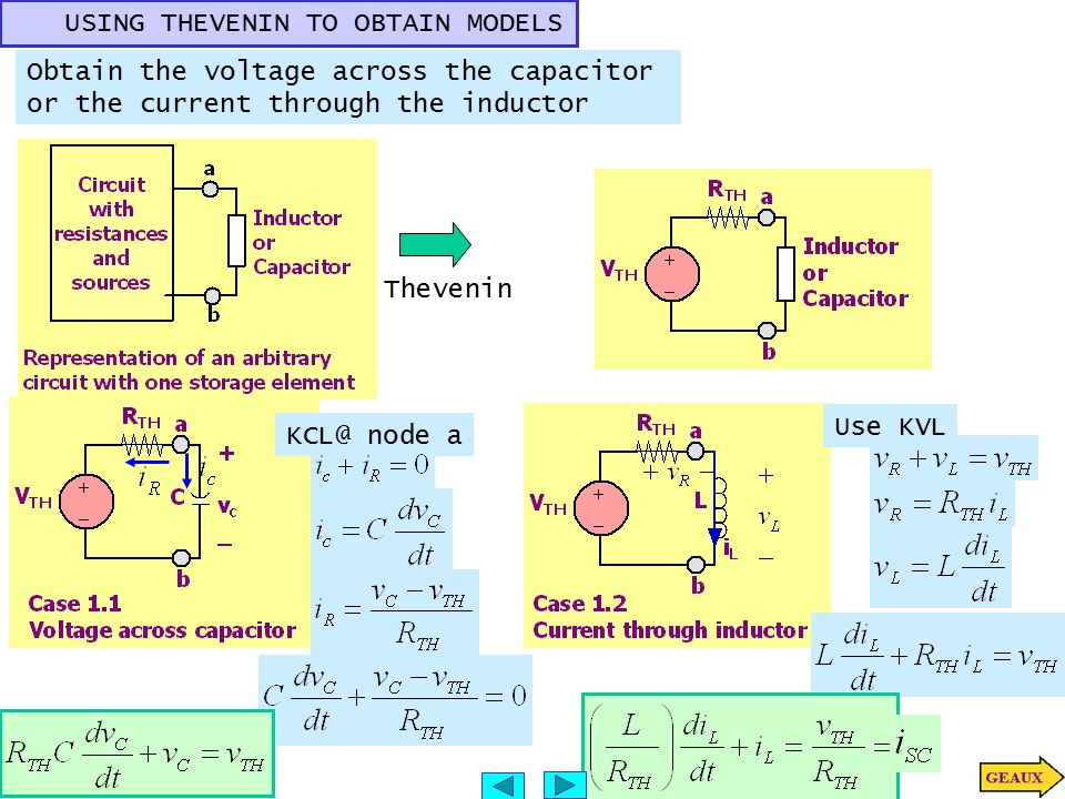 USING THEVENIN TO OBTAIN MODELS