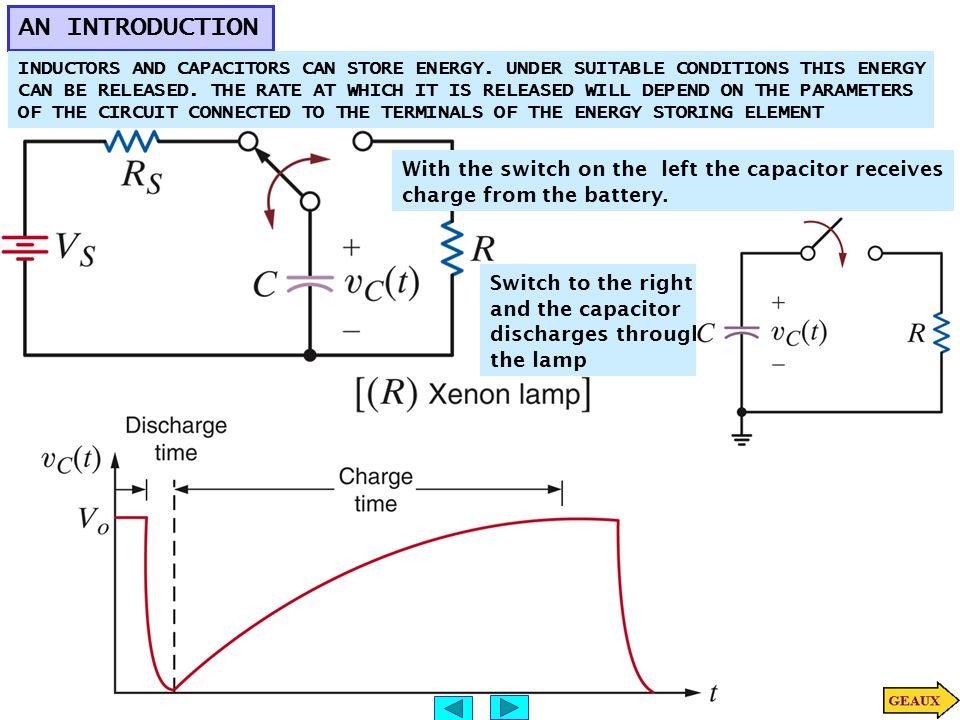 AN INTRODUCTION With the switch on the left the capacitor receives