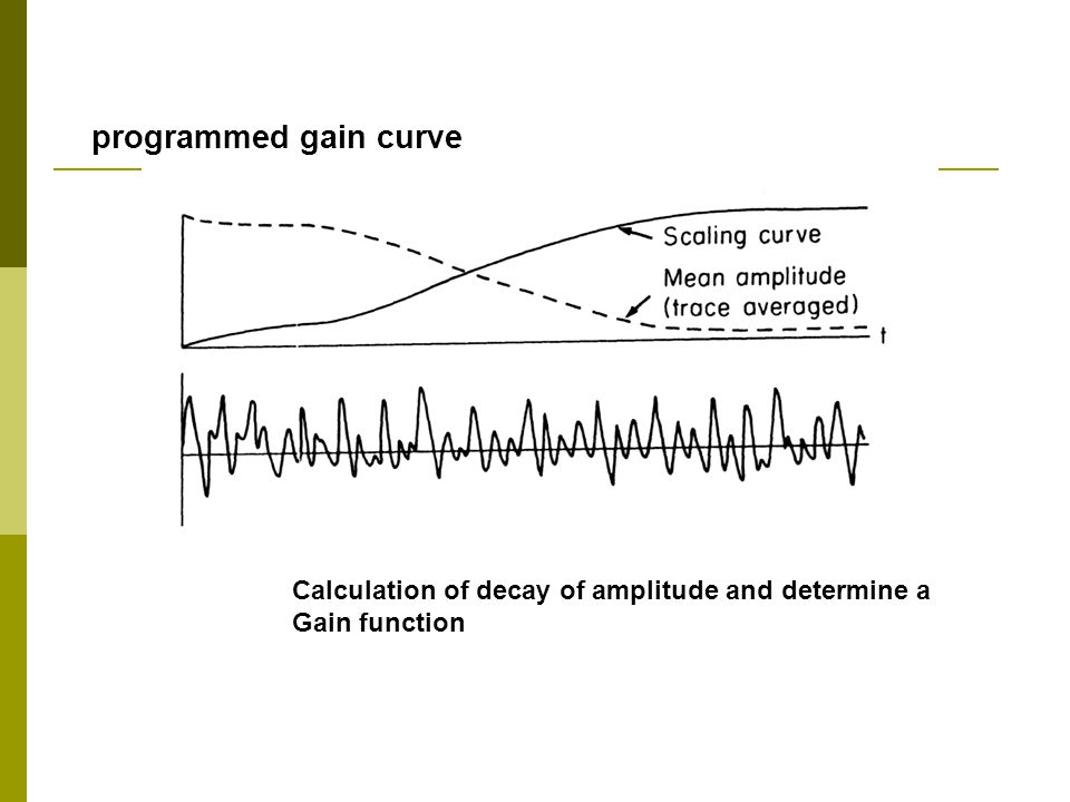 programmed gain curve Calculation of decay of amplitude and determine a Gain function