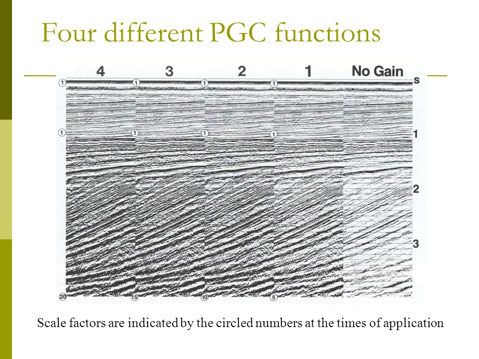 Four different PGC functions