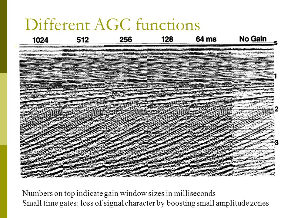 Different AGC functions