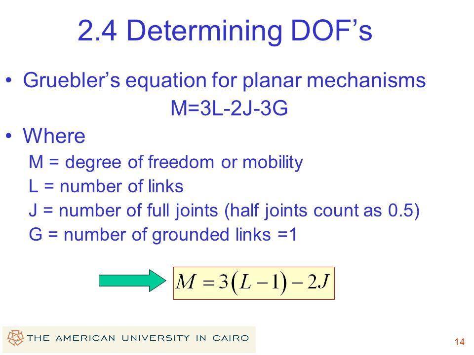 2.4 Determining DOF's Gruebler's equation for planar mechanisms