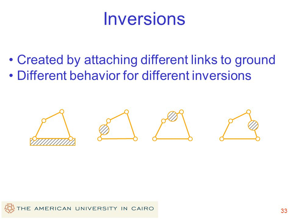 Inversions Created by attaching different links to ground