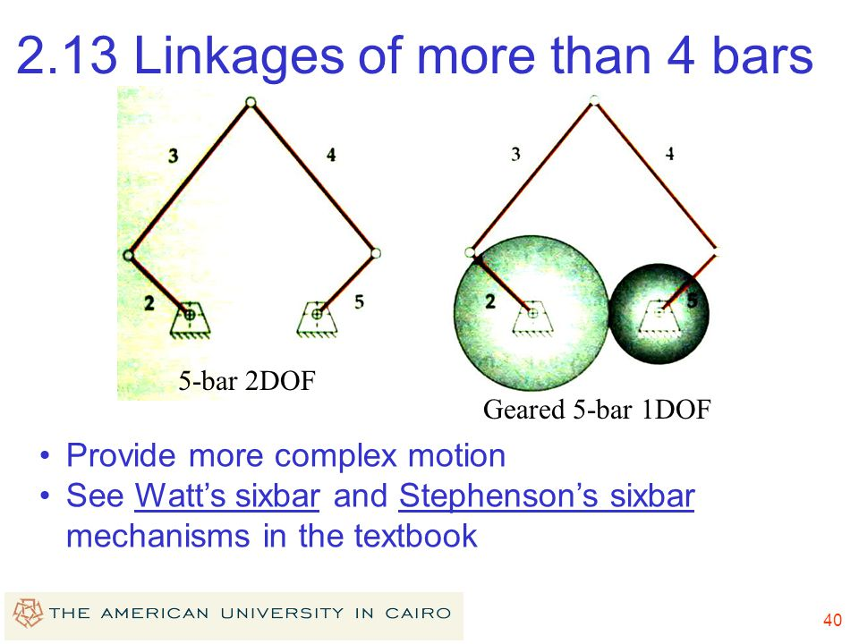 2.13 Linkages of more than 4 bars