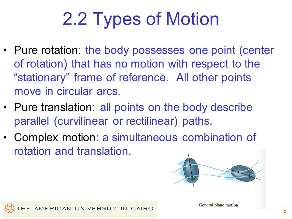2.2 Types of Motion
