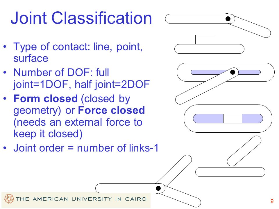 Joint Classification Type of contact: line, point, surface
