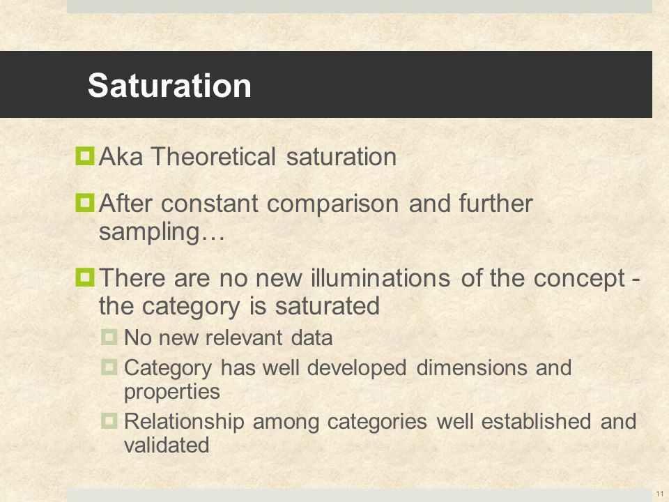 Saturation Aka Theoretical saturation