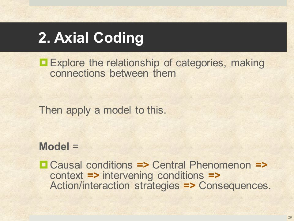 2. Axial Coding Explore the relationship of categories, making connections between them. Then apply a model to this.