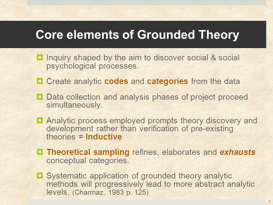 Core elements of Grounded Theory