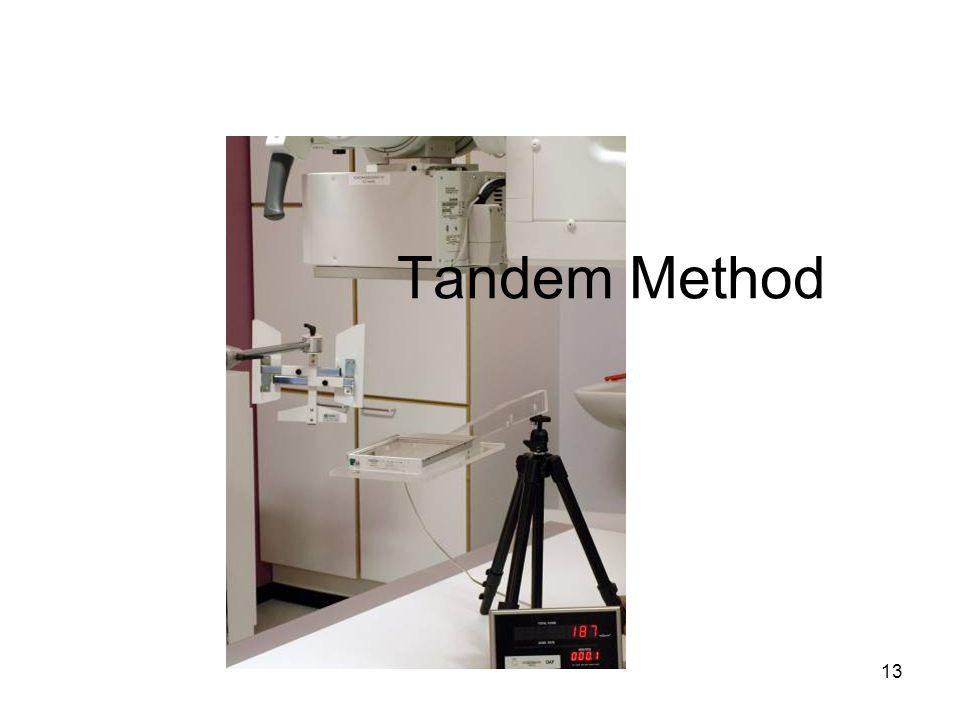 Tandem Method