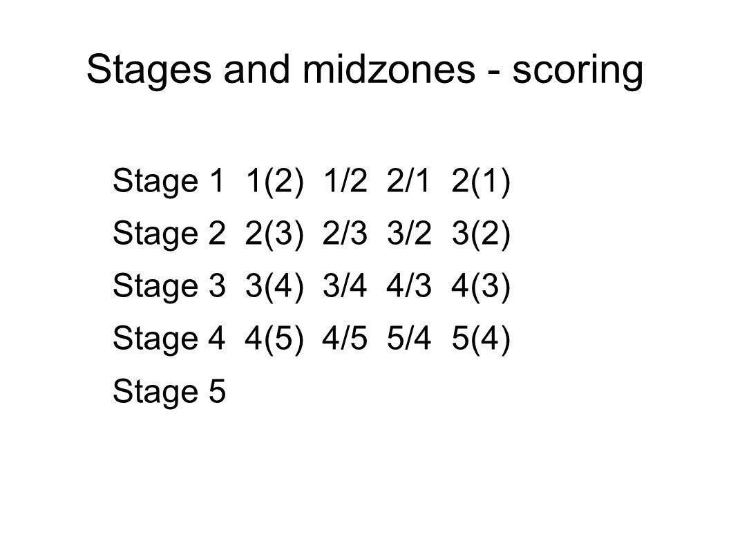 Stages and midzones - scoring