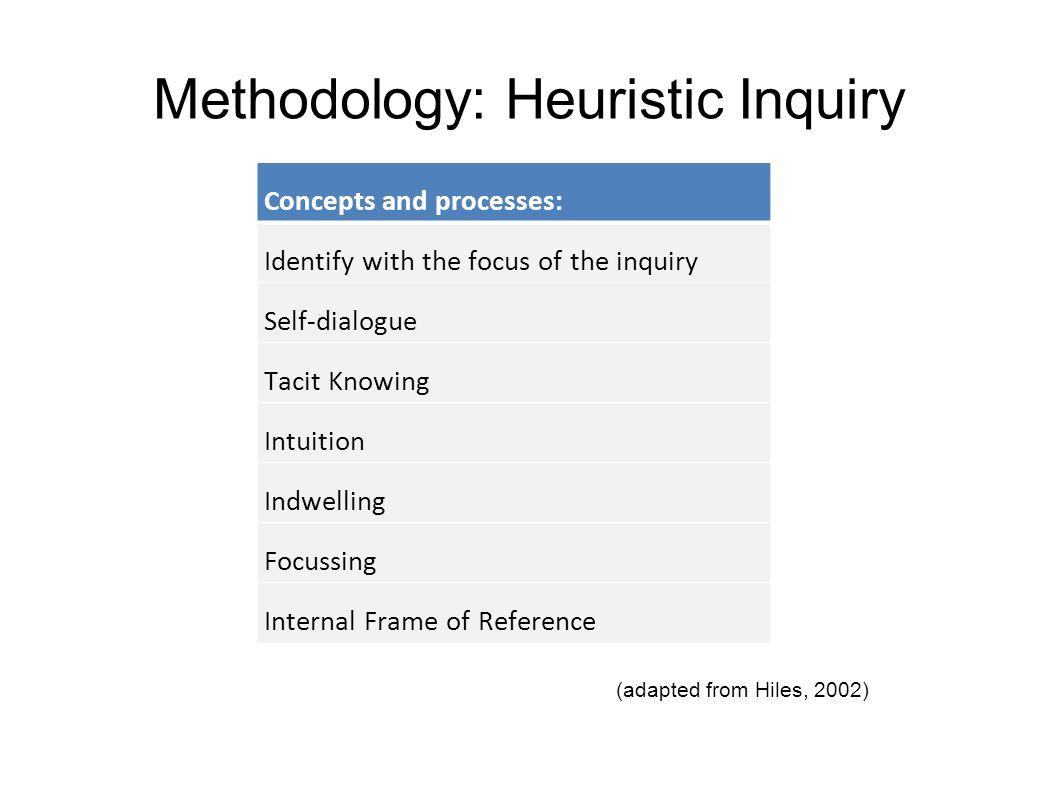 Methodology: Heuristic Inquiry