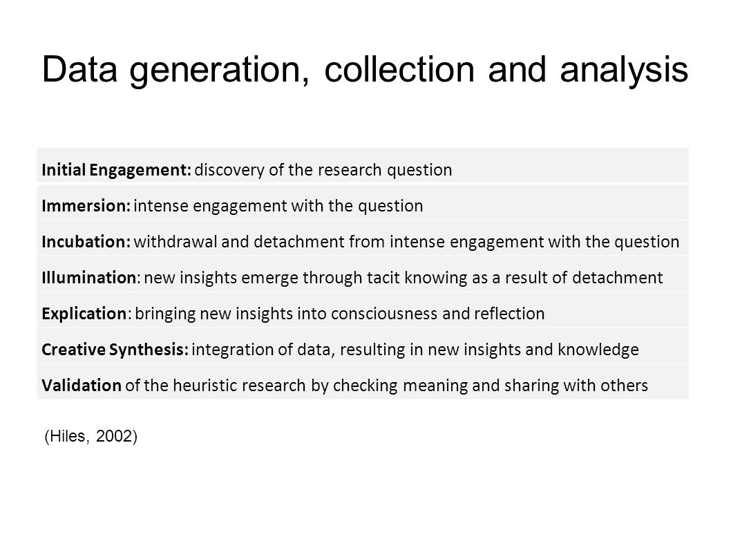 Data generation, collection and analysis