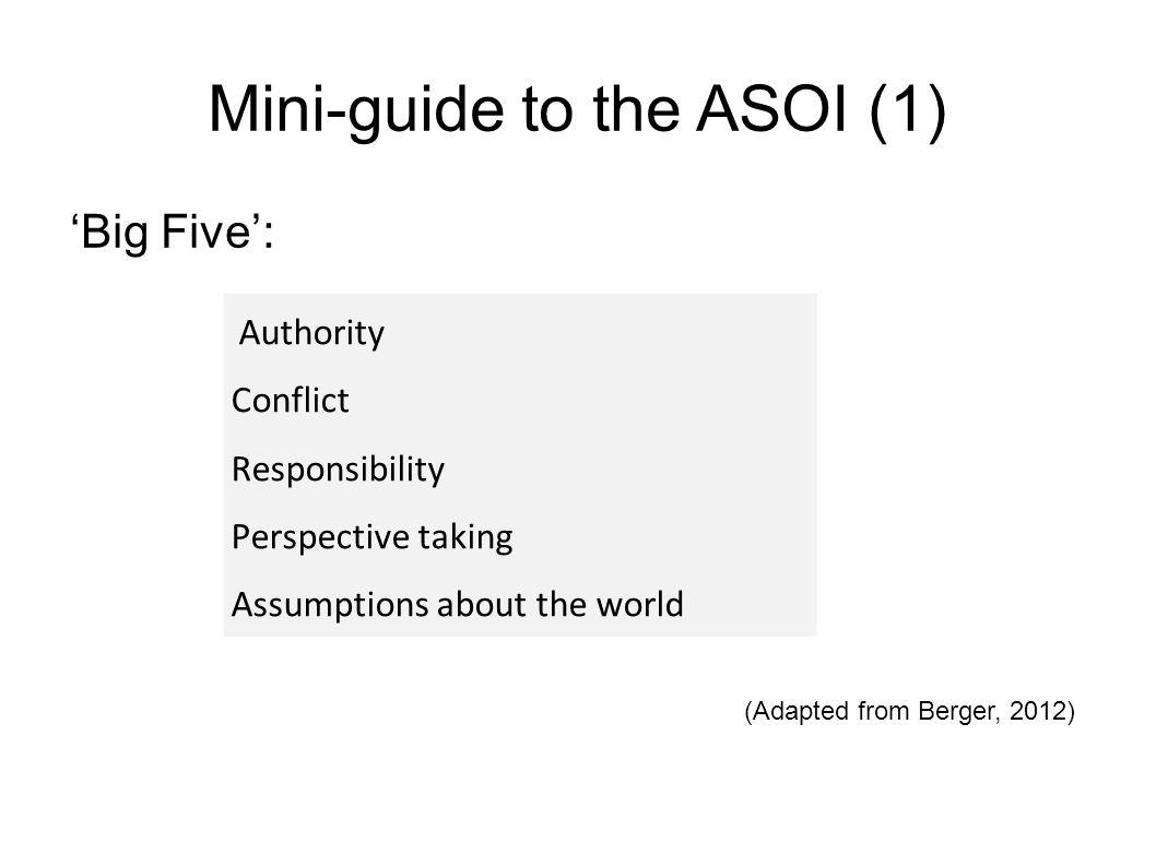 Mini-guide to the ASOI (1)