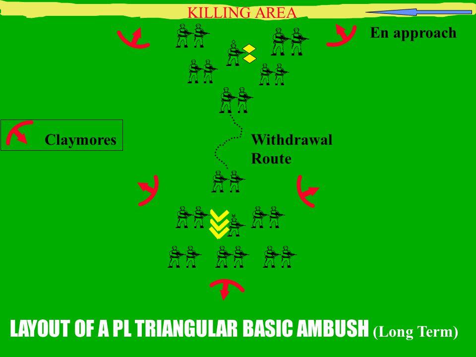 LAYOUT OF A PL TRIANGULAR BASIC AMBUSH (Long Term)