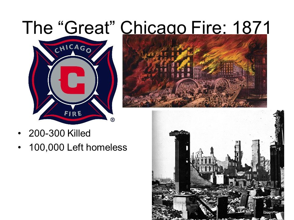 The Great Chicago Fire: 1871