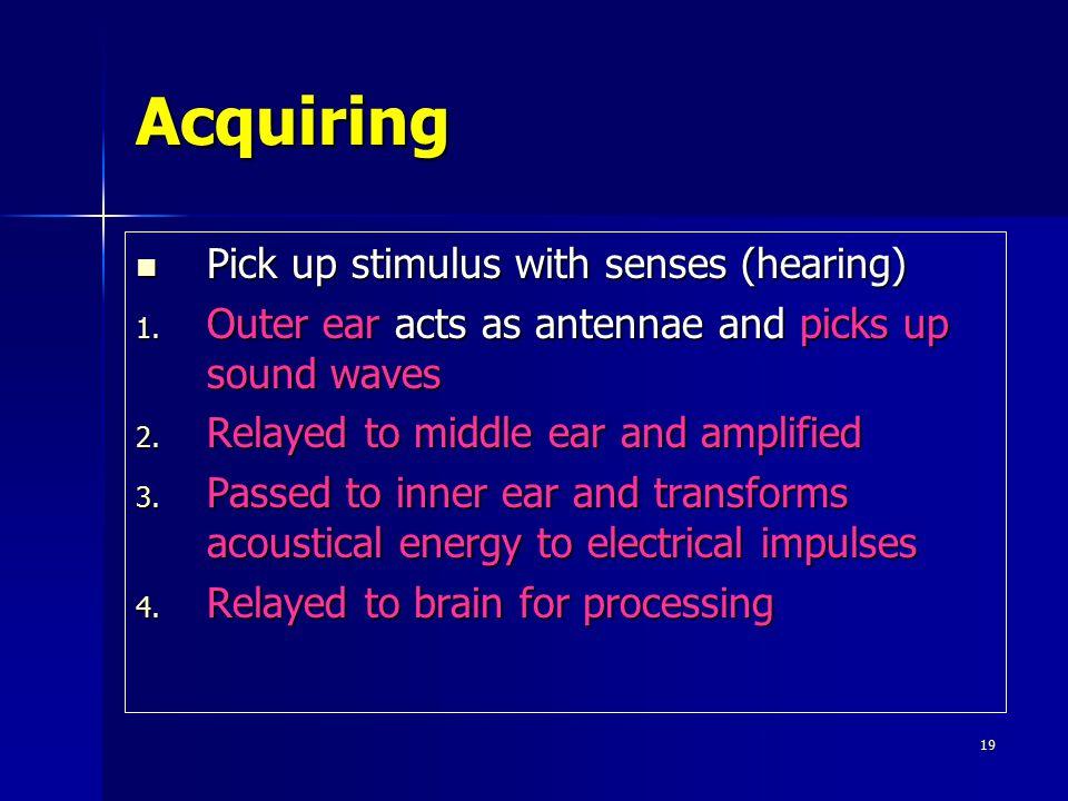 Acquiring Pick up stimulus with senses (hearing)