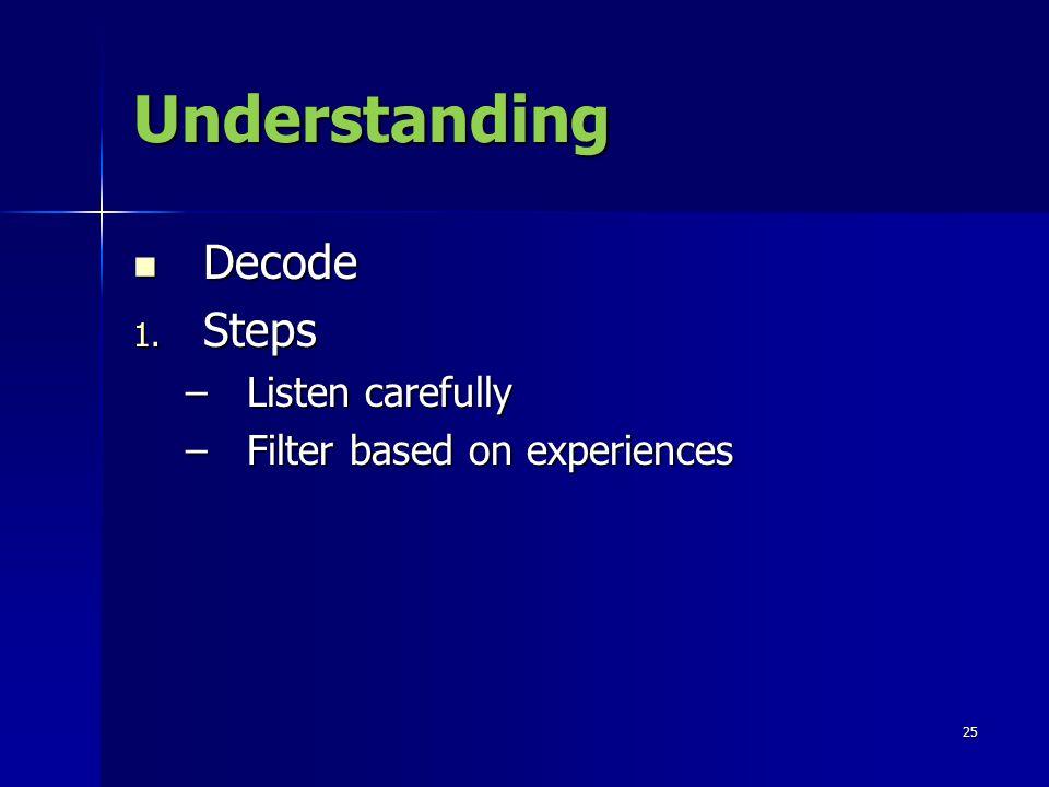 Understanding Decode Steps Listen carefully
