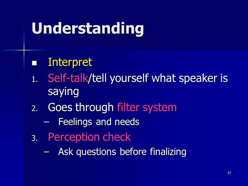 Understanding Interpret Self-talk/tell yourself what speaker is saying